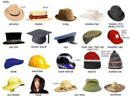 List of hat types - English for beginners | Facebook